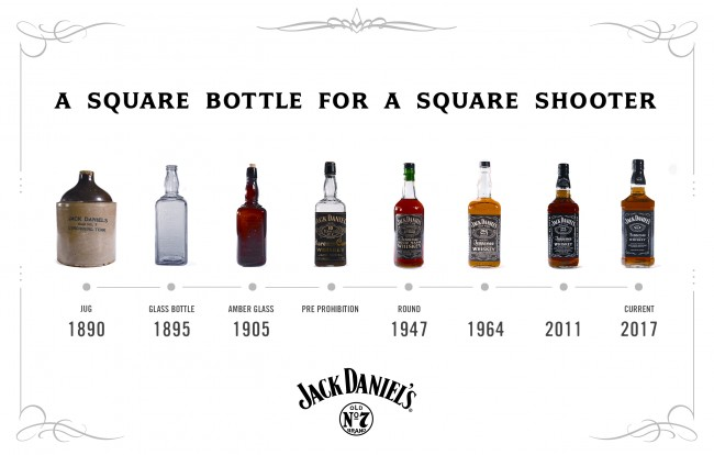 A square bottle for a square shooter